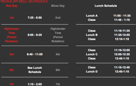 McLean High School should stick to current schedule