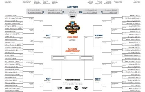 Junior defies odds in March Madness bracket