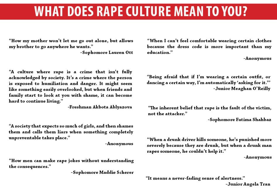 What does rape culture mean to you?