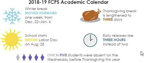 Students thankful for calendar change