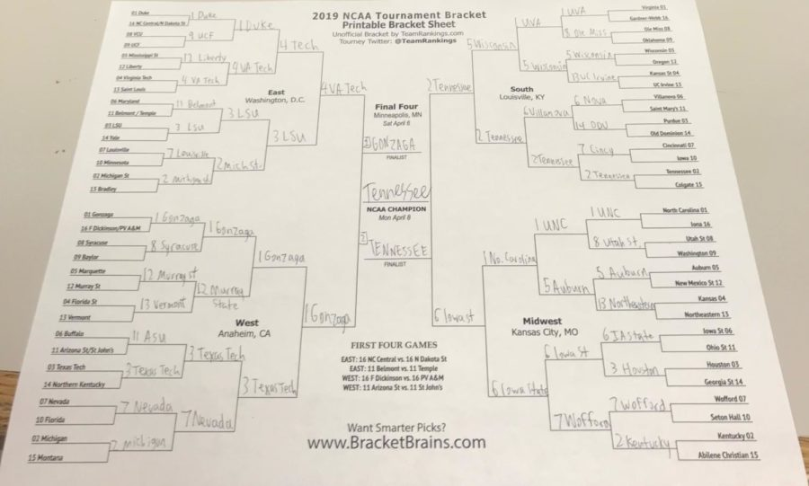 Many brackets have been created as March Madness begins Thursday