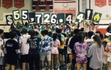 McDance-A-Thon rises in popularity