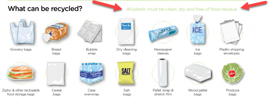A few examples of plastic items that are accepted by the challenge.  All plastic must be clean. Infographic courtesy of Kate Hoefer