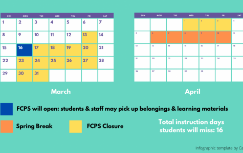 UPDATE: FCPS closed through April 10