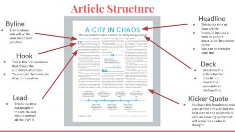 News story publication from summer class